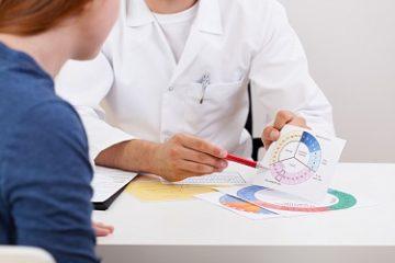 Консервативное лечение миомы матки